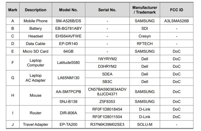 Samsung Galaxy A52 5G passes through the FCC with 4,500 mAh battery and 15W charging