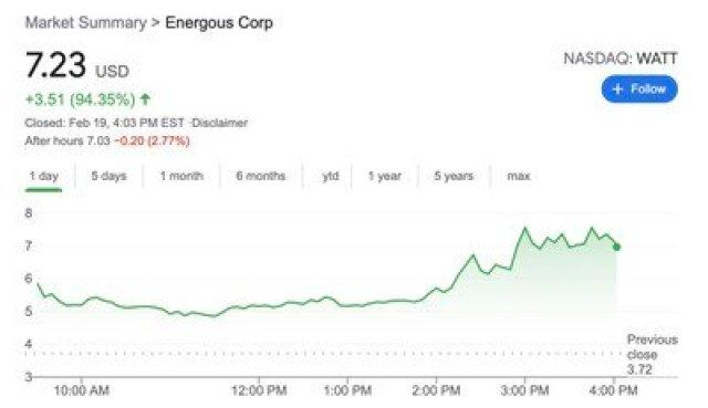 energous stock 19feb2021