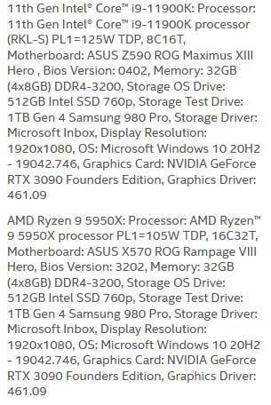 PCMark 10 (Quick System Drive benchmark) – Core i9-11900K Vs Ryzen 9 5950X