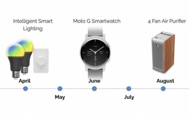 Moto G Smartwatch Launch