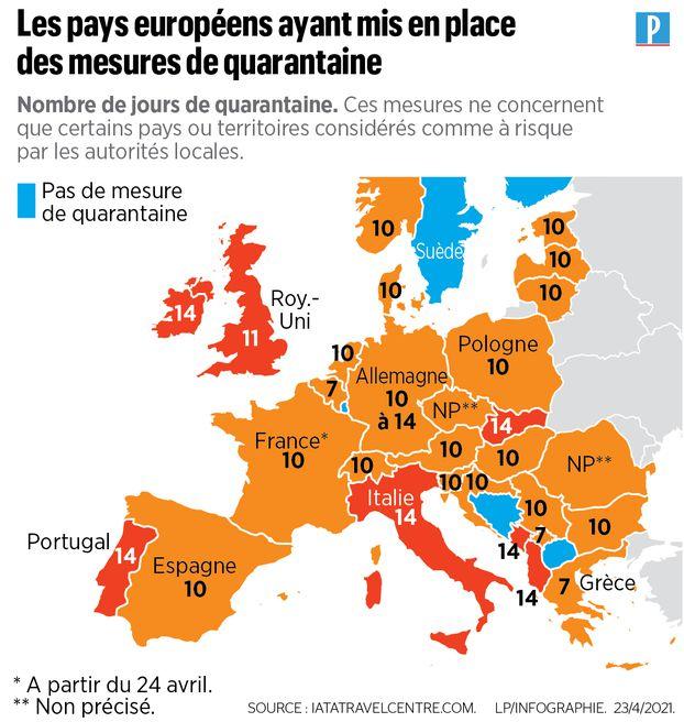 DIRECT. Covid-19 en France : plus de 30000 patients hospitalisés, presque 6000 en soins critiques