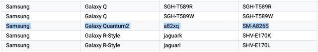 Samsung Galaxy A Quantum 2 SM-A826S Google Play Console Listing