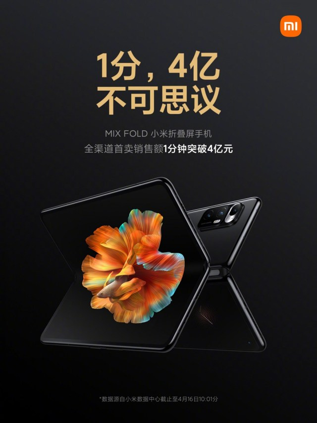 Xiaomi sells over 30,000 Mi Mix Fold units in a minute