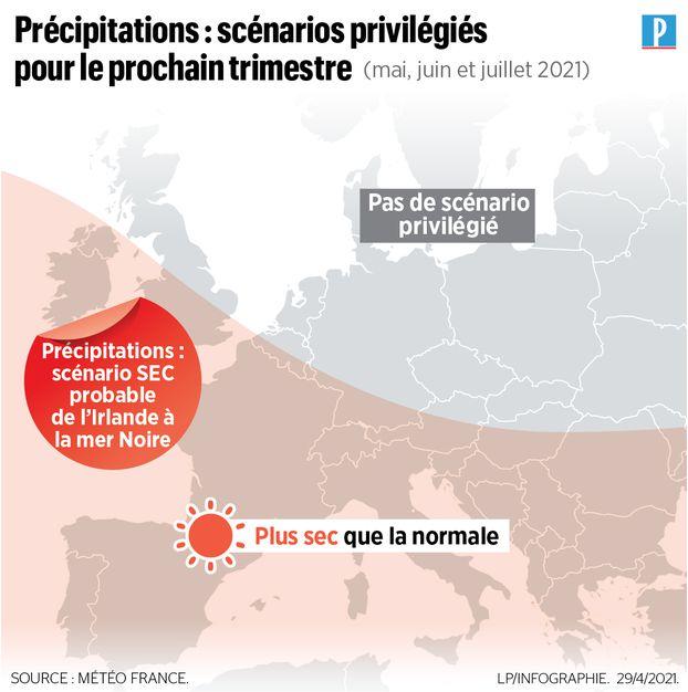 «L'été sera chaud et sec» : Météo France annonce trois mois au-dessus des normales saisonnières