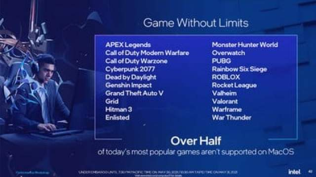 intel slides over half of games not supported on macos