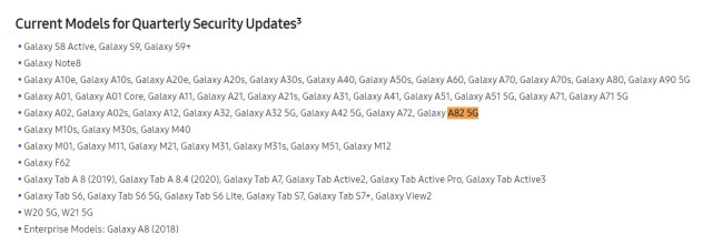 Samsung Galaxy A82 5G Software Update Schedule