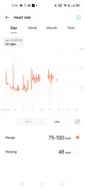 Heart rate monitoring on Oppo Band Style