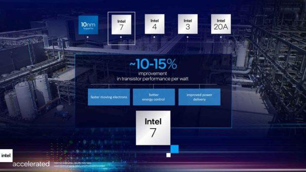 Conférence Intel Accelerated, la finesse de gravure Intel 7