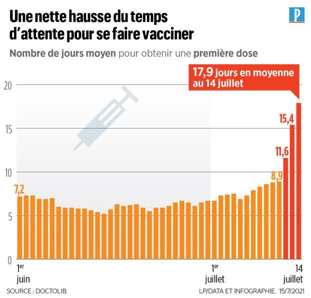 DIRECT. Covid-19 : Macron voit dans la ruée vers la vaccination «une prise de conscience des Français»