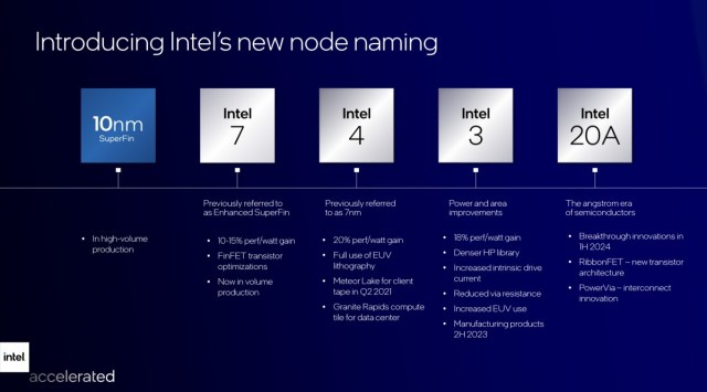 Intel and Qualcomm strike chip-making deal