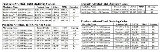 Liste des processeurs Intel basse consommation en fin de vie - Juillet 2021