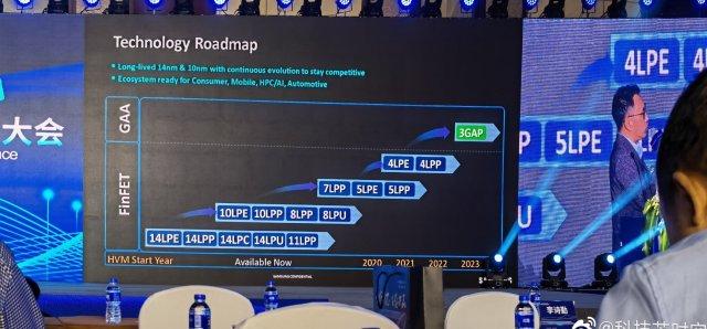 Samsung Foundry 3nm 4nm 5nm Roadmap 3GAE 3GAP