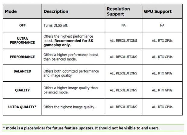 Unreal Engine 5 DLSS documentation PDF