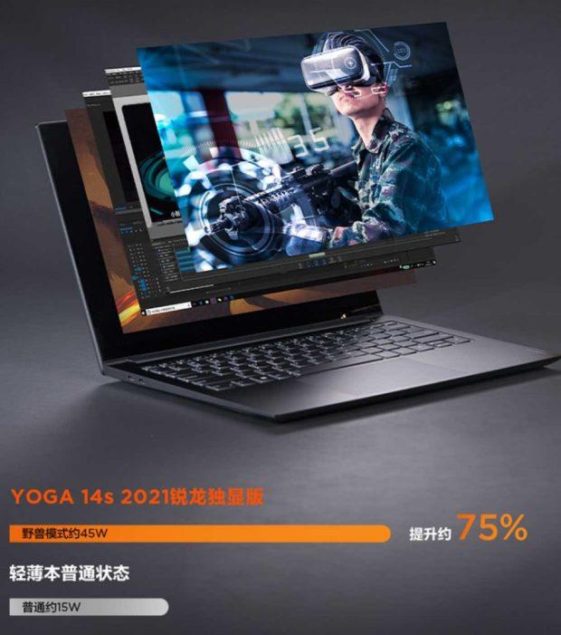 Ordinateur portable Yoga de Lenovo