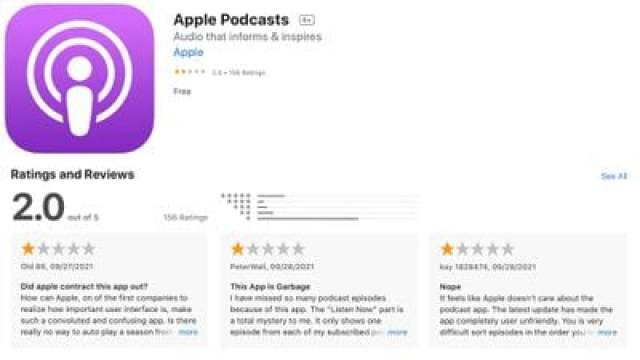 apple podcasts rating