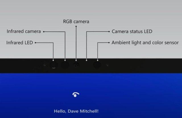 Surface Pro 8 Hello Camera Setup