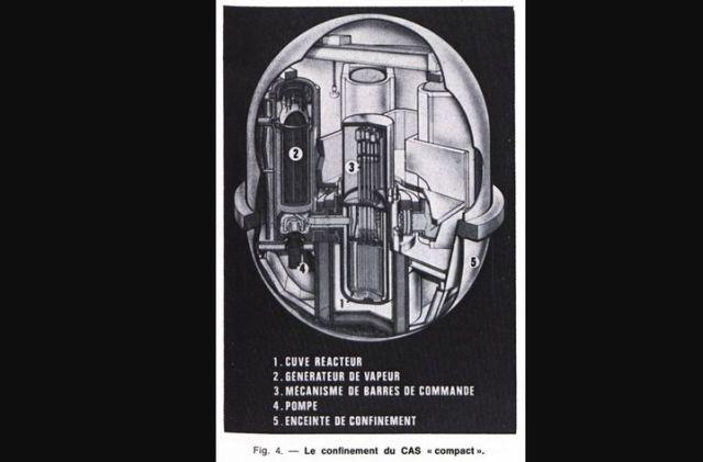 Leprojet français de chaufferie avancée de série (CAS), à la fin des années 1970. (CEA)
