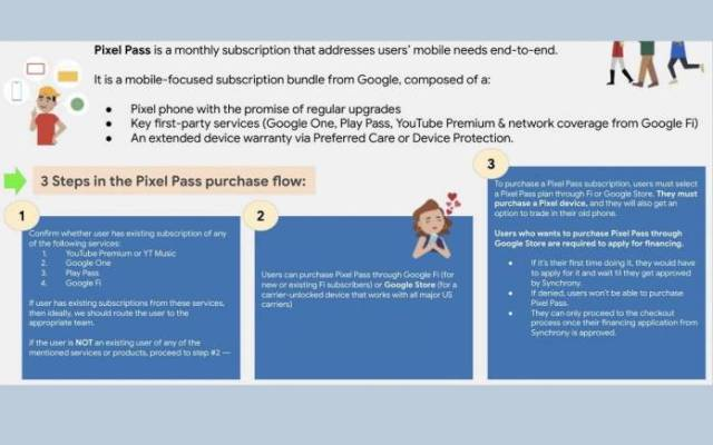 Google Pixel Pass