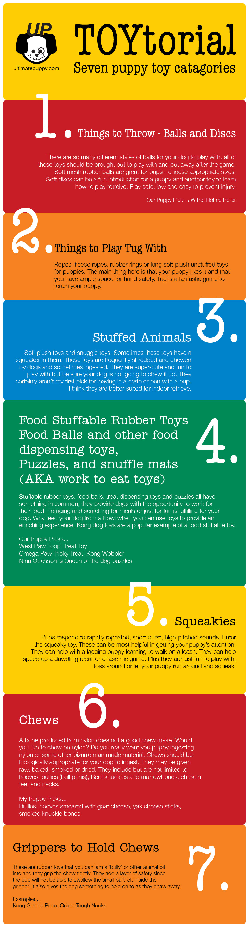 An ultimatepuppy.com graphic of 7 categories of puppy toys