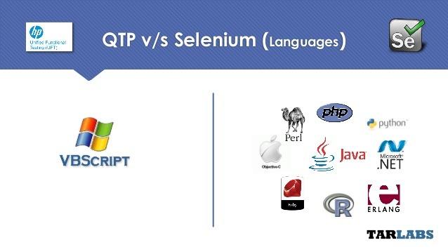 qtp vs selenium webdriver
