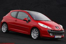 Specs For All Peugeot 207 Versions