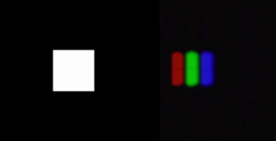 Pixel und reguläre Subpixel-Struktur im Vergleich: Ein Bildpunkt auf dem Monitor besteht in der Regel aus drei farbigen Stäbchen (Subpixeln), die dann wieder ein Quadrat bilden.