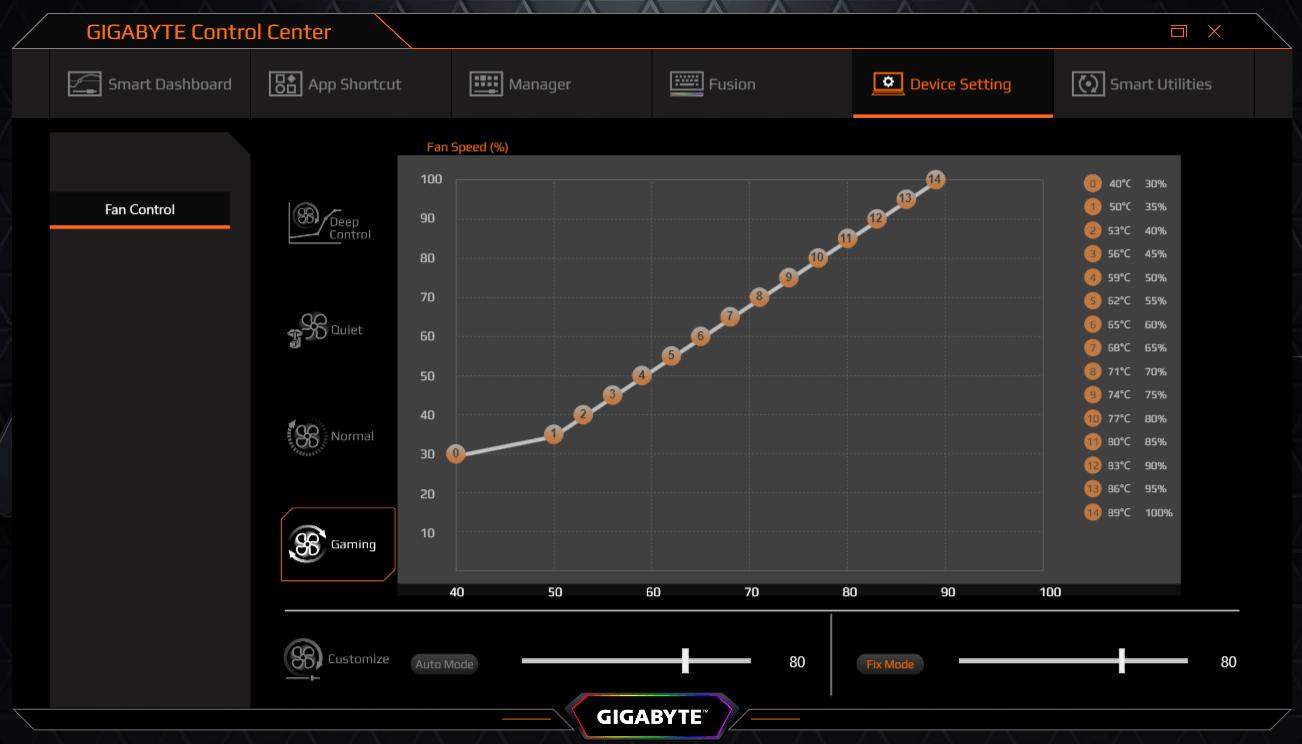 I7 8750h Undervolt Throttlestop