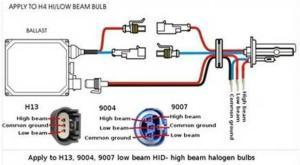 New Car 35W H4 H42 Xenon HID Conversion Kit Slim Ballast