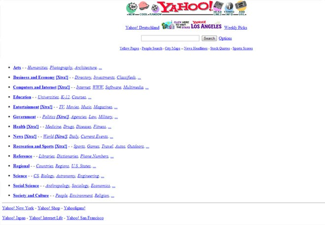 World's Biggest Websites Now and Then