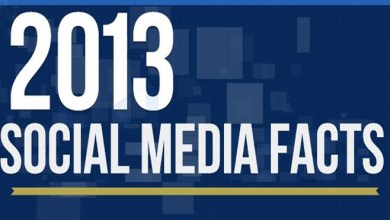Photo of Social Media Facts 2013 – Infographic