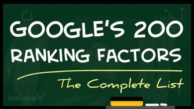 Photo of How Google Ranks Websites – List of 200 Ranking Factors – Infographic
