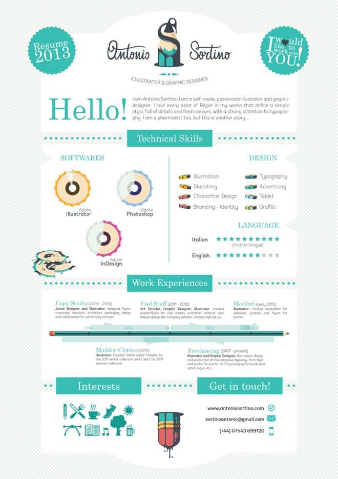 did you like any of above simple templates examples do share