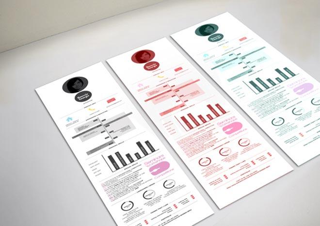 Resume Cool Designs