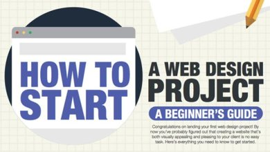 Photo of How To Start Web Design Project – Infographic