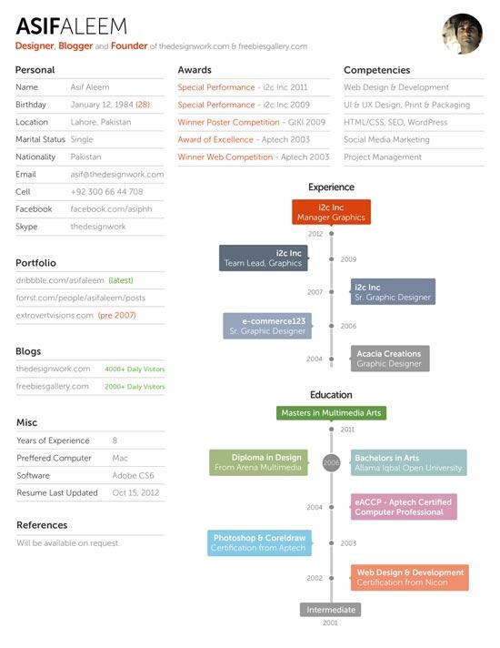 Asif-aleem-resume-template