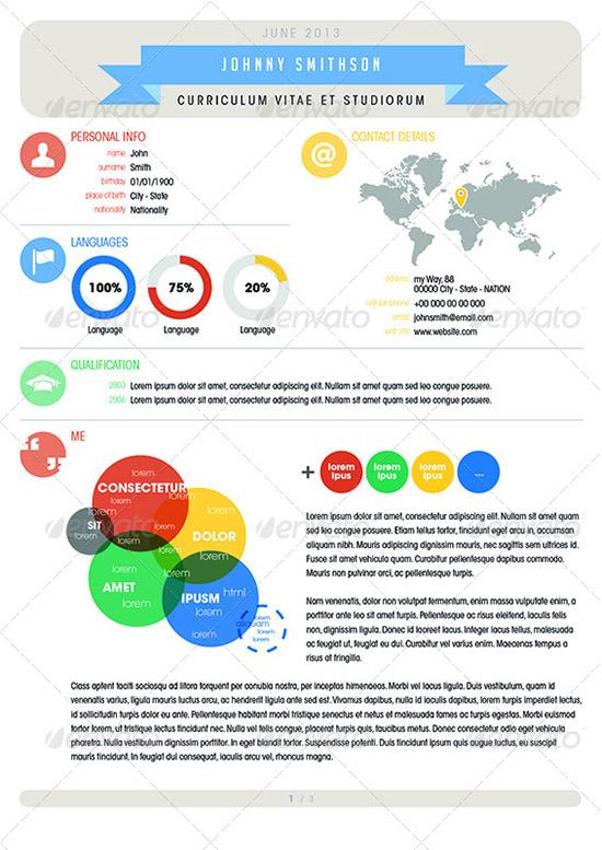 Infographic Curriculum Vitae Resume Elements