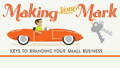 Photo of Small Business Branding in Just Six Simple Steps | Infographic