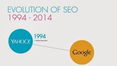 Photo of Evolution of organic search engine optimization – Infographic