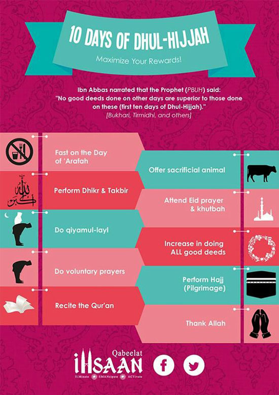 10-days-of-dhul-hijjah