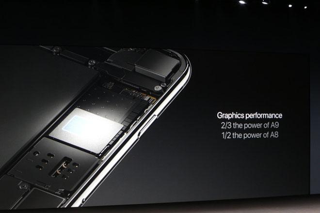iphone-7-graphics