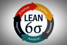 Photo of Why Lean Six Sigma Is a Good Career Option?