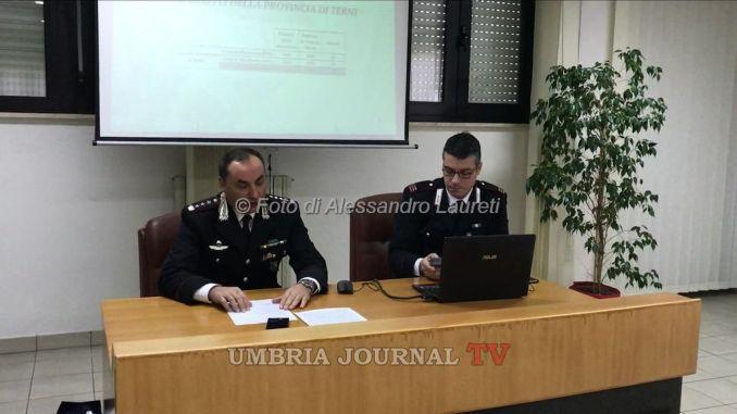 Arma dei Carabinieri, il bilancio di fine anno dal comando provinciale di Terni
