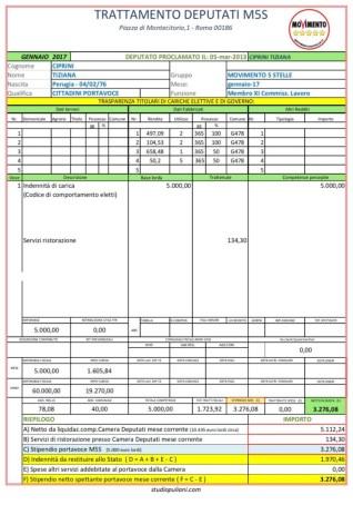 stipendio-ciprini