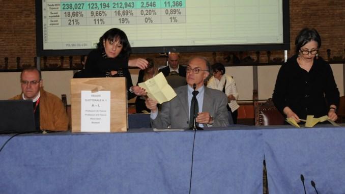 Elezioni del Rettore: al ballottaggio i professori Franco Cotana e Maurizio Oliviero