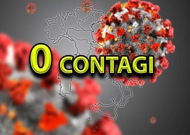 Coronavirus, zero positivi nel comune di Giove, ex zona rossa