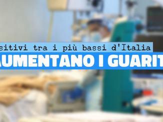 Covid in Umbria, continua a salire il numero dei guariti, giù i positivi