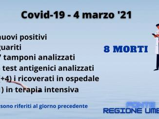 Covid, l'Umbria che combatte il virus, quasi 500 guariti e 200 attuali positivi in meno