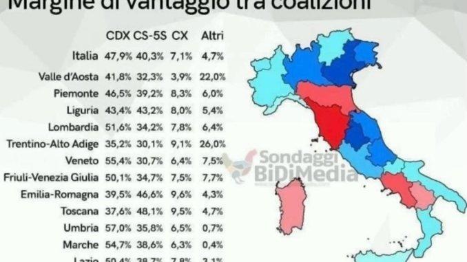 Umbria Cartina Italia.Umbria Prima Regione Per Percentuale Al Centrodestra In Italia Bidimedia