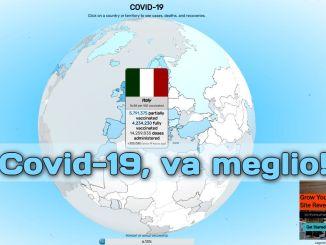 Bollettino covid Italia, diminuzione della incidenza settimanale, cala Rt