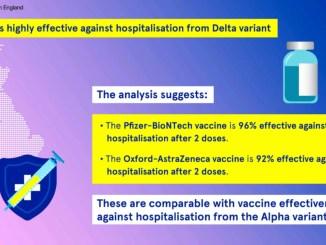 2 dosi vaccino riducono rischio variante Delta, scrive Lancet